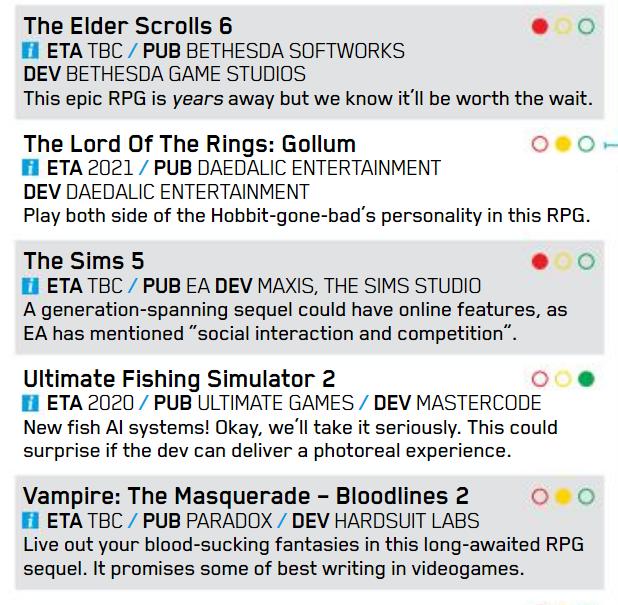 ¿Cuándo se lanzará Los Sims 5? Todo lo que sabemos hasta ahora